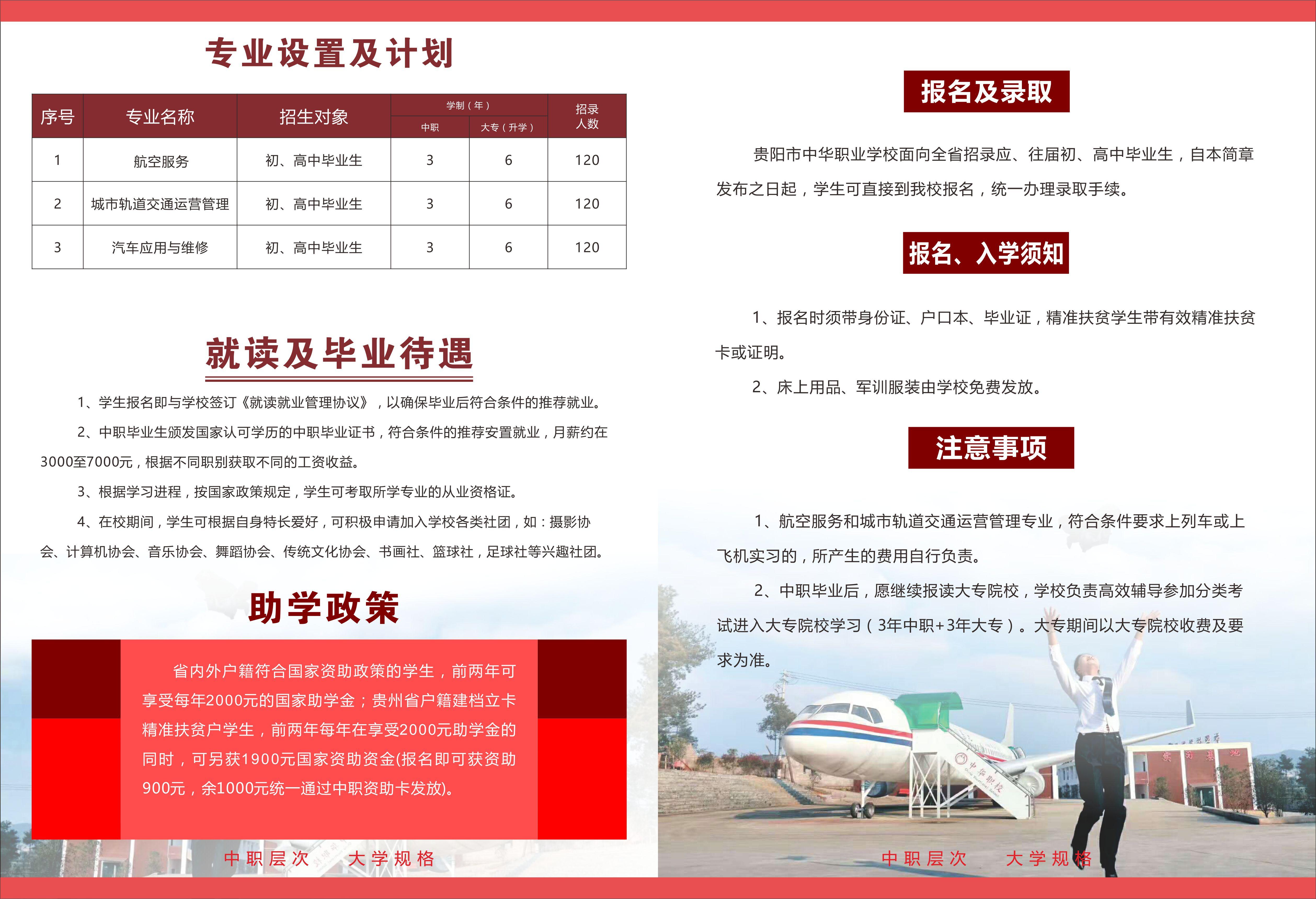 2021年贵阳市中华职业学校招生